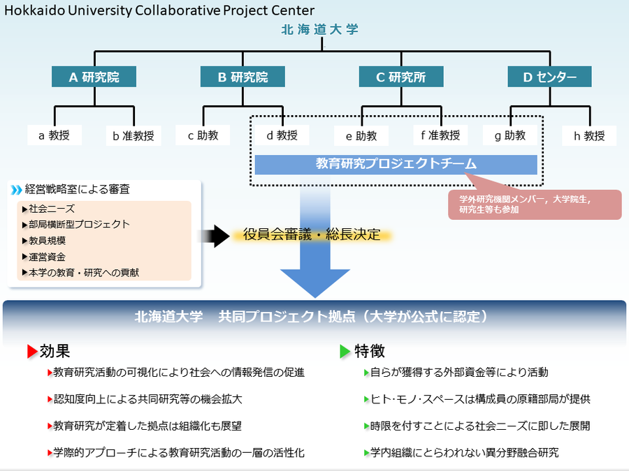 collaborative_project_center.png